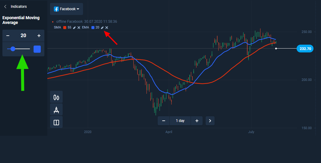 Trading Stocks Is Not Just For Rich People, You can Trade It on Olymp Trade